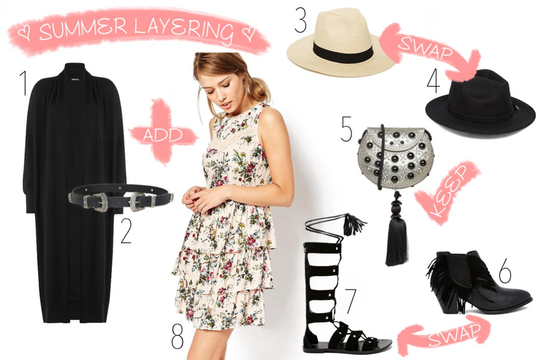 Summer Layering. Fashion Blogger Girl by Style Blog Heartfelt Hunt. Girl showing some summer layering pieces like a cardigan, belt, straw hat, black felt hat, bag, fringe boots, lace up sandals and a summer dress.
